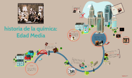 Copy of historia de la quimica: Edad Media