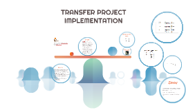 Copy of TRANSFER PROJECT IMPLEMENTATION