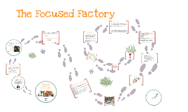 THE FOCUSED FACTORY by Whickham Skinner