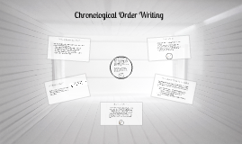 Copy of Chronological Order Writing