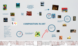 Copy of Copy of Composition In Art