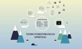 TEORI PERKEMBANGAN SPIRITUAL