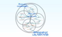 Proyectos Colaborativos Mediado por Tecnología