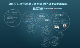 Copy of Direct Election as the new way of Presidential Election Adam's Group