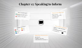 Chapter 13: Speaking to Inform