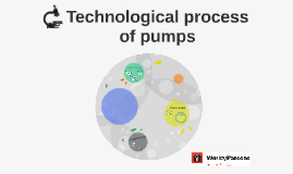 Technological process of pumps