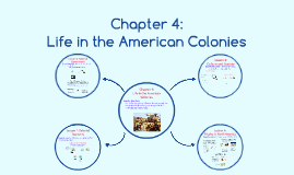 Ch4: Life in the American Colonies