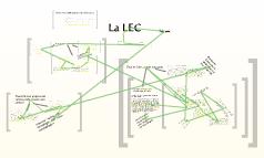 La Llei d'Educació de Catalunya