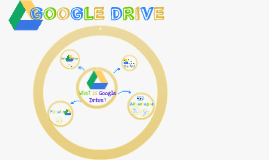 Copy of Prezi_Google Drive