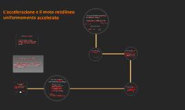 Copy of L'accelerazione media am
