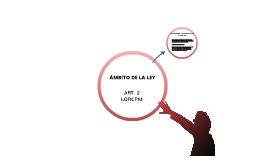 Art. 2 ÁMBITO DE LA LEY