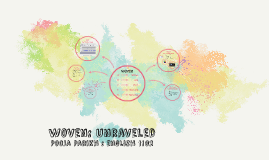 Woven: Unraveled