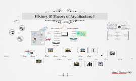 History & Theory of Archtiecture I
