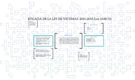 Eficacia de la ley de víctimas (Ley 1448 del 2011)