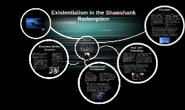 Existentialism in the Shawshank Redemption (Copy)