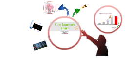 How Learners Learn