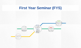 First Year Seminar (FYS)