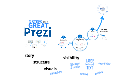 Copy of How to make a GREAT prezi
