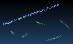 Mappen- en bestanden structuur
