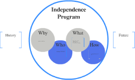 Independence Program