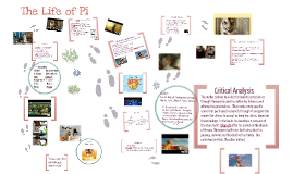 JB-Life of Pi Novel Presentation