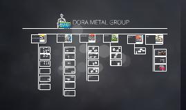 DORA METAL GROUP