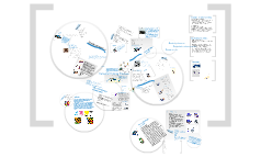 Printing Processes - Prezi presentation MGGS