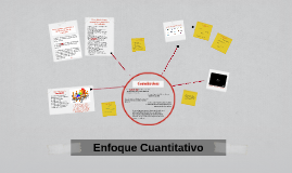Copy of Enfoque Cuantitativo