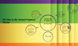 the boy in the striped pajamas theme by emma poole on prezi copy of the boy in the striped pajamas theme