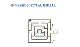 INVERSION TOTAL INICIAL