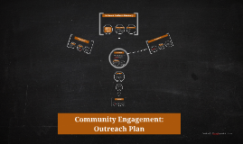 Community Engagement: Outreach Plan