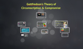 Gottfredson's Theory of Circumscription and Compromise