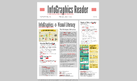 InfoGraphics Reader
