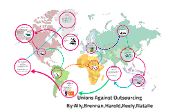 Copy of Unions Against Outsourcing