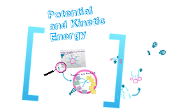 Copy of Potential and Kinetic Energy