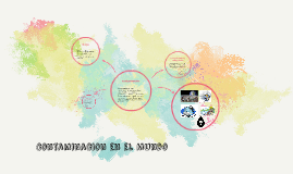 Contaminacion en el Mundo