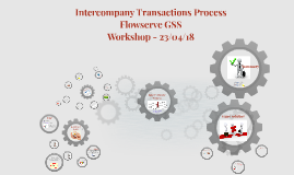 Copy of Interco Training