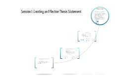 Copy of Copy of Creating Effective Thesis Statements