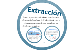 Copy of Extraccion