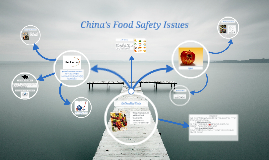 Copy of China's Food Safety Issues