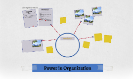 Power in Organization