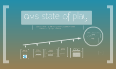 QMS state of play