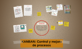 KANBAN: Control y mejora de procesos