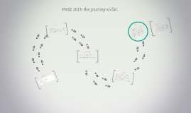 PHSE 2013: the journey so far