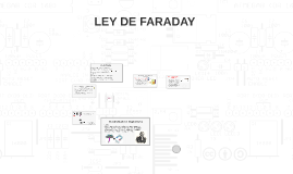 Copy of LEY DE FARADAY