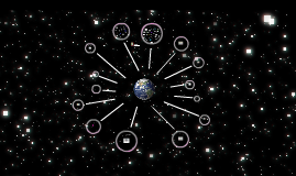 Social Web Plan - IG