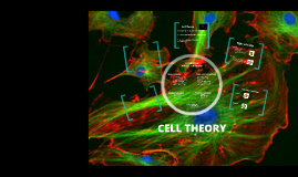 CGHS Biology - Cell Theory