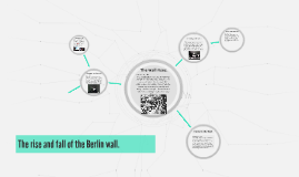 The rise and fall of the Berlin wall.