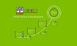 Brief History of Organizational Development