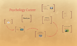 Psychology Career